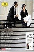 Mozart:le Nozze Di Figaro (Blu-ray)