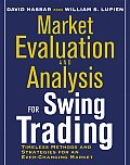 Market Evaluation & Analysis For Swing T