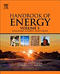 Handbook of Energy: Diagrams, Charts, and Tables