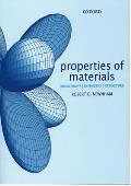Properties of Materials Anisotropy Symmetry Structure