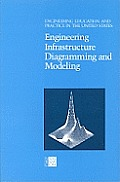 Engineering Infrastructure Diagramming & Modeling