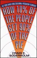 How 10% Of The People Get 90% Of The Pie