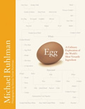 Egg A Culinary Exploration of the Worlds Most Versatile Ingredient