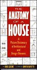 Anatomy Of A House