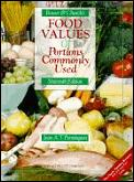 Bowes & Churchs Food Values Of Portions Commonly Used