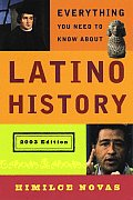Everything You Need To Know About Latino