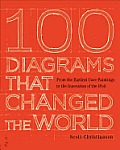 100 Diagrams That Changed the World: From the Earliest Cave Paintings to the Innovation of the iPod Cover