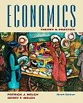 Economics Theory & Practice
