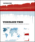 Visualize This The Flowing Data Guide to Design Visualization & Statistics