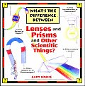 Whats The Difference Between Lense Prism