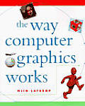 The Way Computer Graphics Work