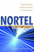 Nortel Networks How Innovation & Visio
