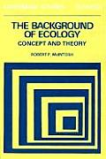 Background of Ecology: Concept and Theory