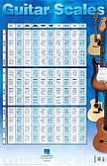 Guitar Scales Poster: 22 Inch. X 34 Inch.
