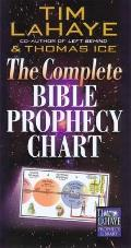 The Complete Bible Prophecy Chart: 6-Panel Foldout Chart (Tim LaHaye Prophecy Library)