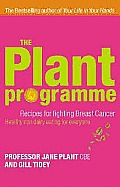 Plant Programme Recipes For Fighting Bre