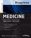 Blueprints Medicine (Blueprints Medicine)