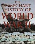 Timechart History of World War II
