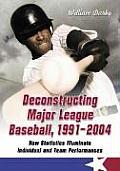 Deconstructing Majoc- League: How Statistics Illuminate Individual and Team Performances