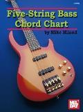 Five-String Bass Chord Chart