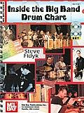 Mel Bay Presents Inside The Big Band Drum Chart
