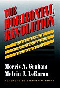 Horizontal Revolution Teams