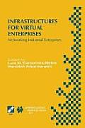 Infrastructures for Virtual Enterprises: Networking Industrial Enterprises Ifip Tc5 Wg5.3 / Prodnet Working Conference on Infrastructures for Virtual