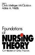 Foundations of Nursing Theory: Contributions of 12 Key Theorists