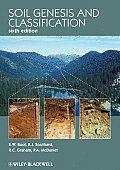 Soil Genesis & Classification