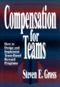 Compensation For Teams How To Design & I