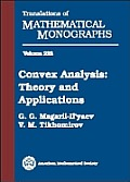 Convex Analysis Theory & Applications