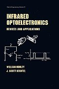 Infrared Optoelectronics Devices & Applications