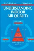 Understanding Indoor Air Quality