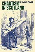 Chartism in Scotland