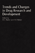 Trends & Changes in Drug Research & Development