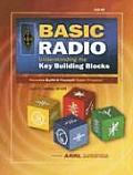 Basic Radio Understanding the Key Building Blocks