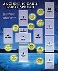 Tarot Guide Sheet Ancient 10-Card Spread