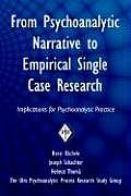 From Psychoanalytic Narrative to Empirical Single Case Research: Implications for Psychoanalytic Practice