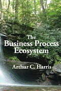 Business Process Ecosystem