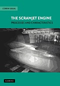 Cambridge Aerospace #25: The Scramjet Engine