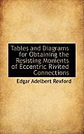 Tables and Diagrams for Obtaining the Resisting Moments of Eccentric Rivited Connections