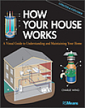 Rsmeans #81: How Your House Works: A Visual Guide to Understanding and Maintaining Your Home