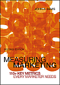 Measuring Marketing 110+ Key Metrics Every Marketer Needs