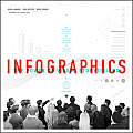 Infographics the Power of Visual Storytelling