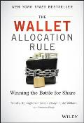 Wallet Allocation Rule Winning the Battle for Share