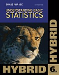 Understanding Basic Statistics, Hybrid - With Code (6TH 13 Edition)