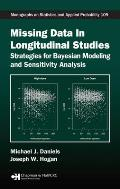Missing Data in Longitudinal Studies: Strategies for Bayesian Modeling and Sensitivity Analysis