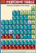 "Periodic Table Pocket Guide (4"" X 6"") Laminated Reference Guides (Academic)"