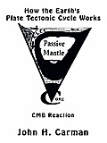 How the Earth's Plate Tectonic Cycle Works: CMB Reaction