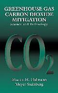 Greenhouse Gas Carbon Dioxide Mitigation